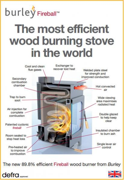 ... or can be retrofitted to an existing Burley wood burning stove. Wood is  still of course the most efficient and environmentally friendly fuel to use. - Burley Stoves €� Classic Fireplaces Cork